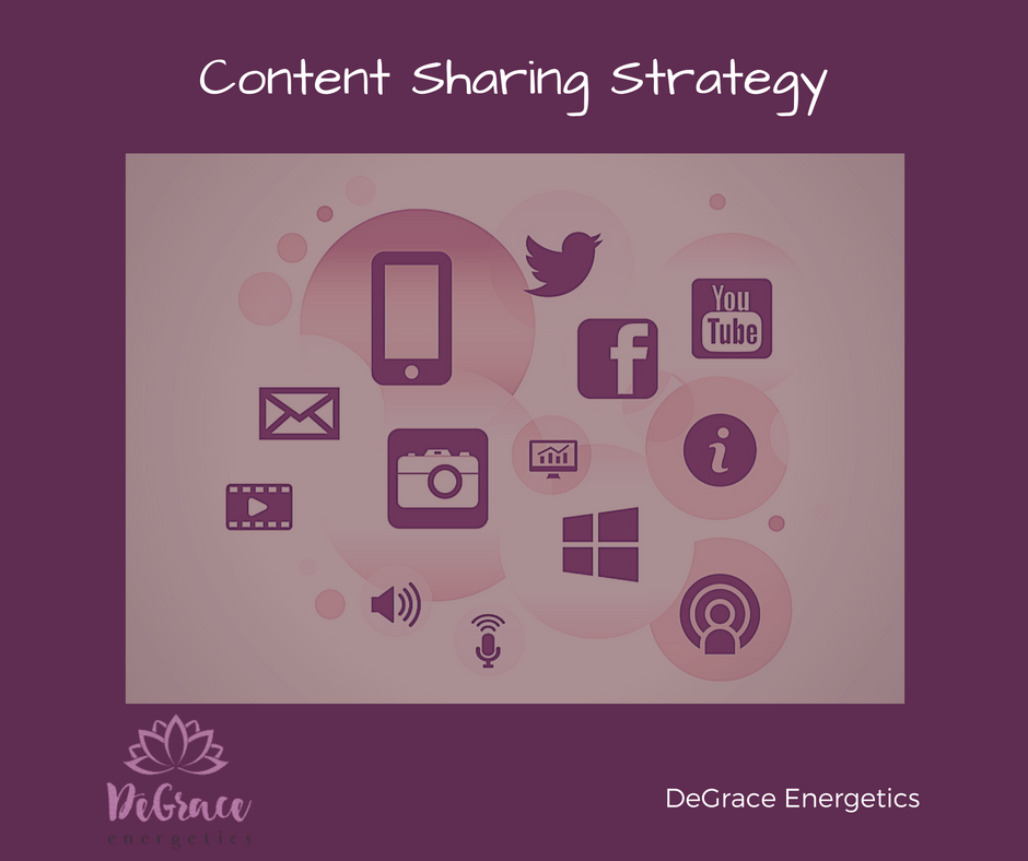 content-sharing-strategy